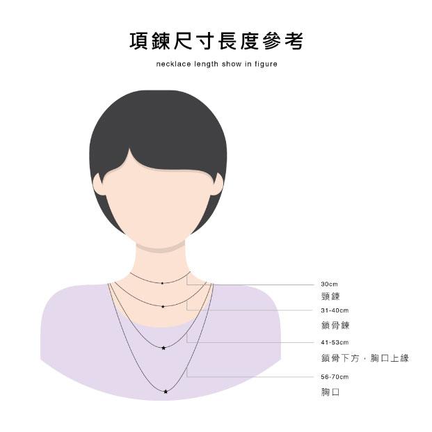 項鍊配戴的長度,與臉型、服裝等等息息相關